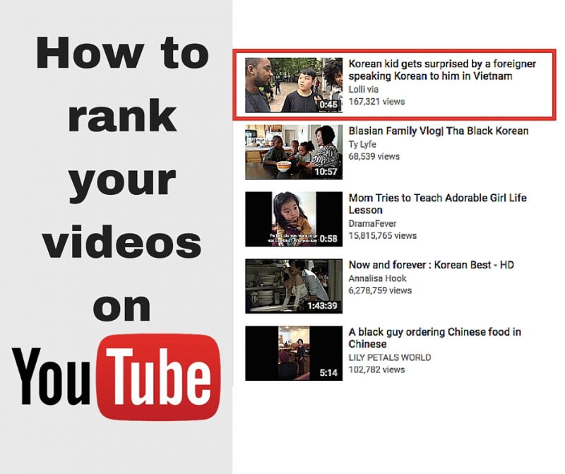 How to rank your videos on YouTube