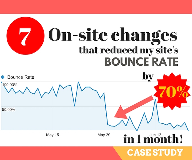 7 on-site changes that reduced my site's bounce rate by 70% in 1 month. (Case Study)